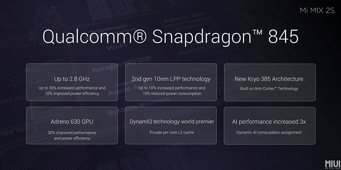SoC Qualcomm Snapdragon 845
